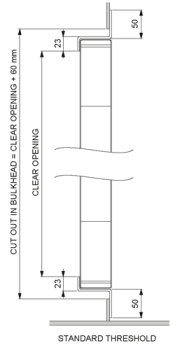 HB-H A30 - standard threshold