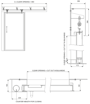 HBS - Manual